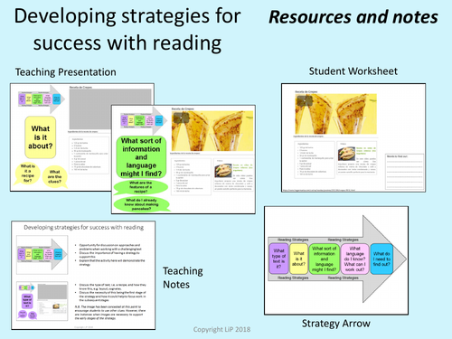 KS3/text level Spanish Reading arrow-whole lesson introduction to reading strategies