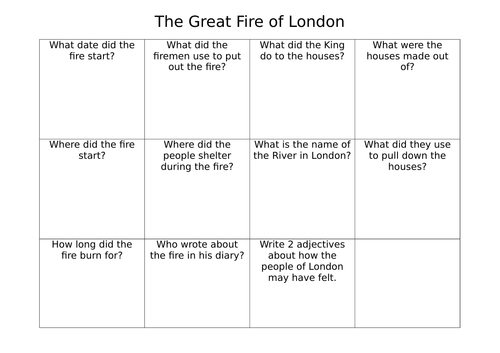 The Great Fire of London Networking Grid