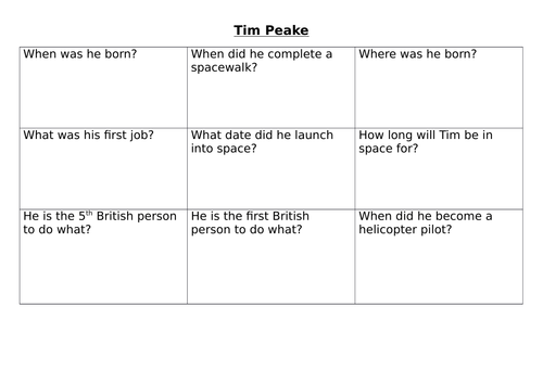 Ti m Peake Text and Networking Grid