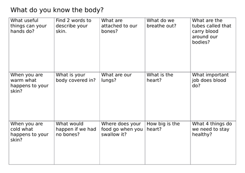 The Body Networking Grid