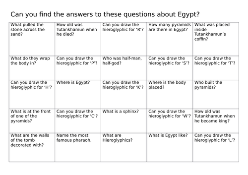 Egypt Networking Grid