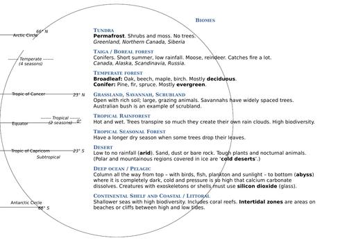 Biomes info sheet