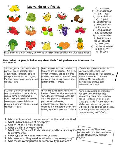 GCSE Spanish: La Dieta Sana Healthy Diet