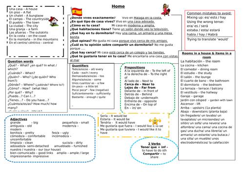 GCSE Spanish AQA - Theme 2 - Topic of Home