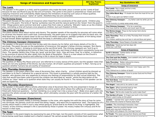 A-Level Knowledge Organiser: Songs of Innocence and Experience