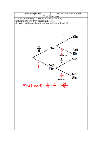gcse maths - 14 q + a on probability trees by joki81 | teaching resources