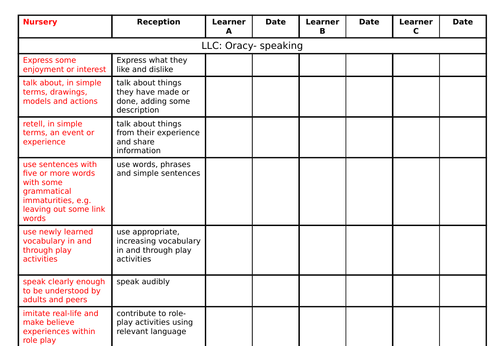 LNF Checklist for Nursery aged children (ideal for tracking and PGCE)