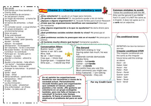 GCSE Spanish AQA -Theme 2 - Charity and Voluntary Work - Knowledge Organiser