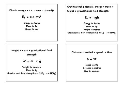 Formula cards for GCSE physics
