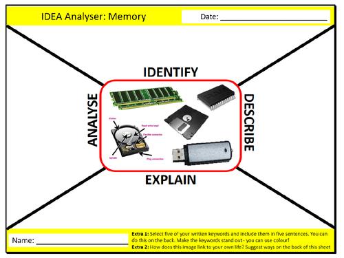 Computer Memory IDEA Analyser Sheet ICT Computing Starter Activity Keywords KS3 GCSE Cover