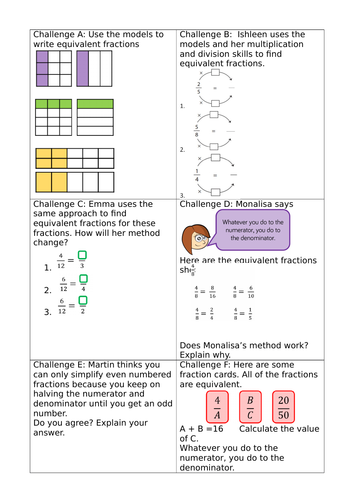 Fractions Spring Block 2 First 5 Small Steps : Year 5 Based on White Rose Mastery WRM