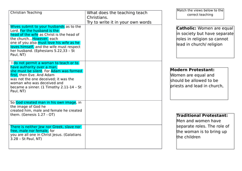AQA 9-1 Religious Studies: Relationships and Familes (Gender equality in Christianity)