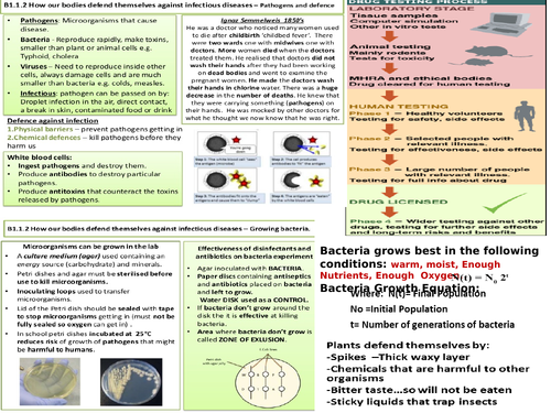 AQA GCSE 9-1 Biology Communicable and Non Communicable Diseases revision Mat