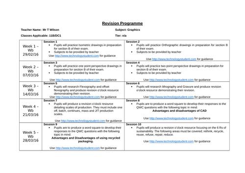 GCSE Graphics Revision Plan