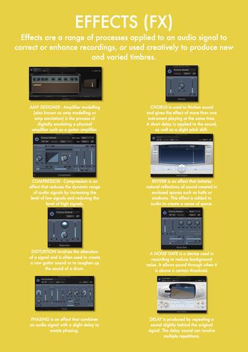 Music Tech Effects Poster