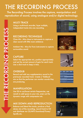 Music Technology - The Recording Process Poster