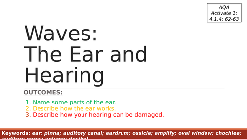 KS3: Waves - The Ear and Hearing