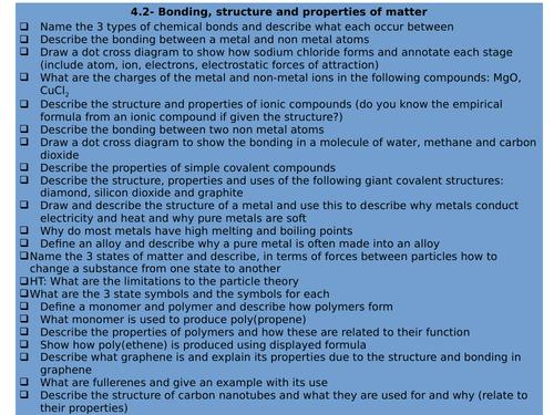 4.2: AQA Chemistry- Bonding (Separate sciences)