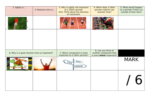 GCSE PE AQA (9-1) 3.1.3 Physical training - Components of fitness