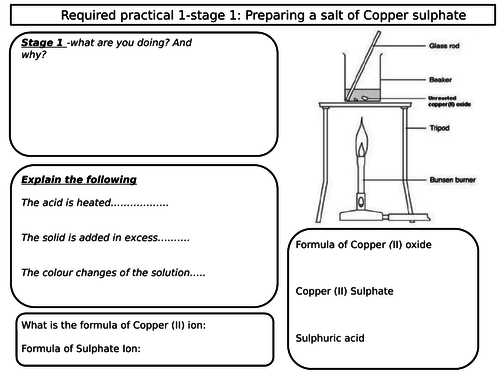 New 9-1 Chemistry Core practical review sheets and linked past paper questions- great revision help