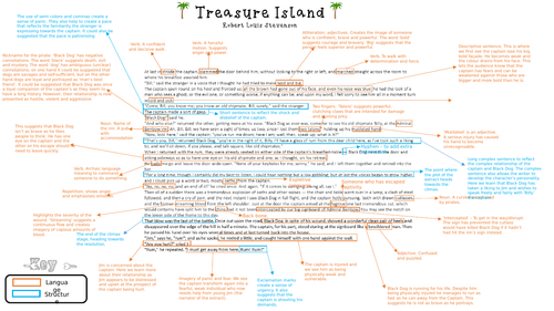 A3 Annotated Treasure Island Extract