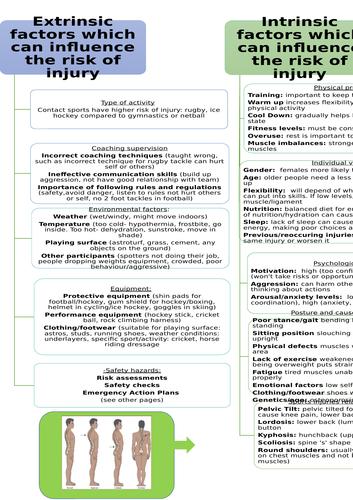 Sport Science R041