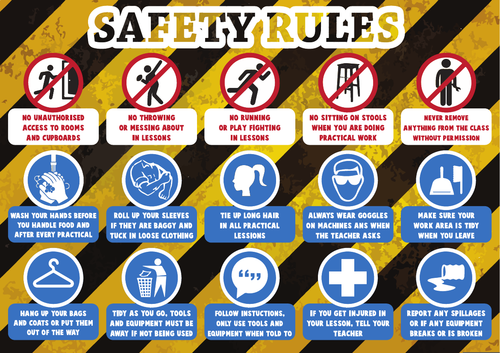 Safety Rules For Workshop/ Food Room/ Science