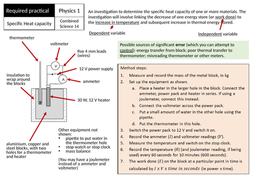 AQA GCSE (1-9) Physics Required Practical 1 Revision - Specific Heat Capacity