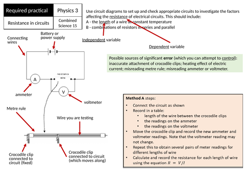 AQA GCSE (1-9) Physics Required Practical 3 Revision - Resistance in circuits