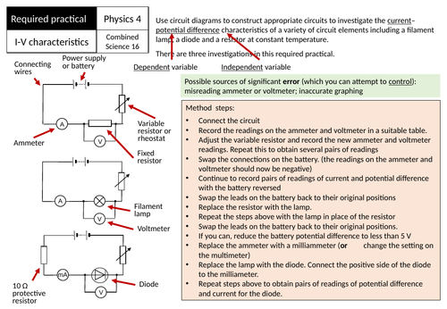 AQA GCSE (1-9) Physics Required Practical 4 Revision - current-potential difference characteristics