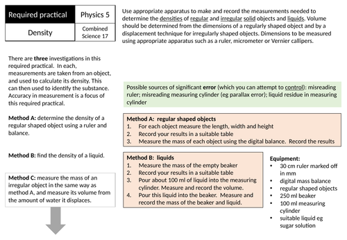 AQA GCSE (1-9) Physics Required Practical 5 Revision - measuring density