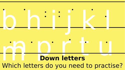 Letter and Number Formation Models [Digital Display]