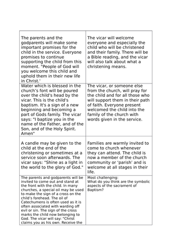 Baptism AQA worksheets