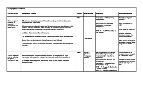 Full set of schemes of work for AQA GCSE Geography - Inculding resource links and questions