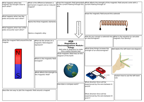 AQA Trilogy Science (9-1) Physics 7 Magnetism & Electromagnetism Revision Broadsheet