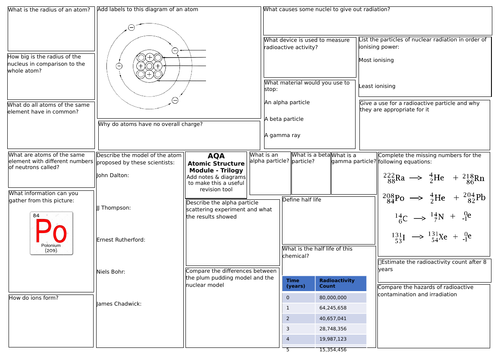 AQA Trilogy Science (9-1) Physics 4 Atomic Structure Revision Broadsheet