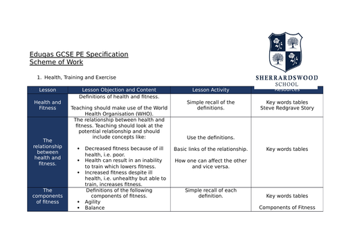 Eduqas Wjec PE Scheme of Work