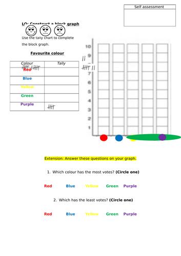 Construct a block graph | Teaching ResourcesTes