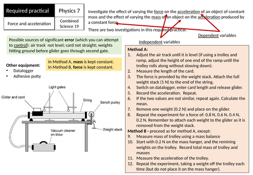 AQA GCSE Physics Required Practical 7 Revision - force and acceleration