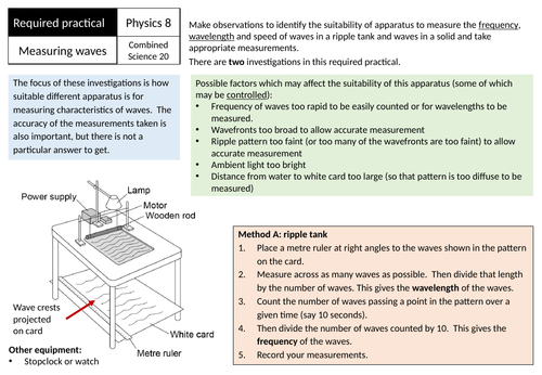 AQA GCSE (1-9) Physics Required Practical 8 Revision - measuring waves