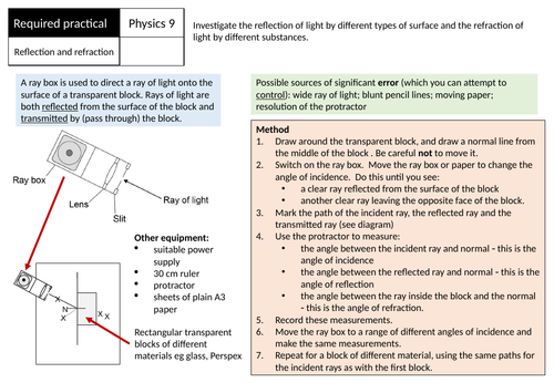 AQA GCSE Physics Required Practical 9 Revision - reflection and refraction