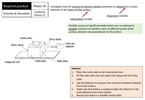 AQA GCSE Physics Required Practical 10 Revision - emission and absorption