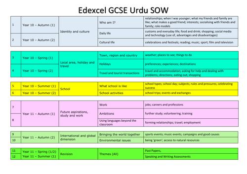 GCSE SOW Urdu 2017 onwards