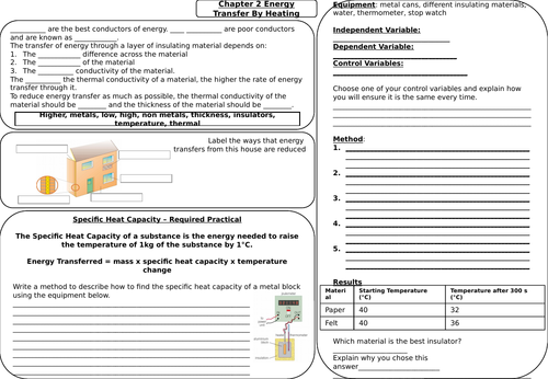 Oxford SOW Chapter 2 - Energy Transfer by Heating Revision Sheet