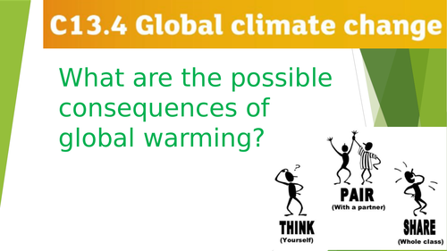 Global climate change - AQA GCSE chemistry / combined science