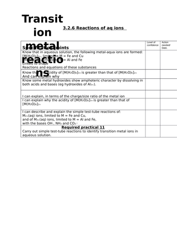 AQA Alevel Chemistry Aqueous ions of transition metals full booklet