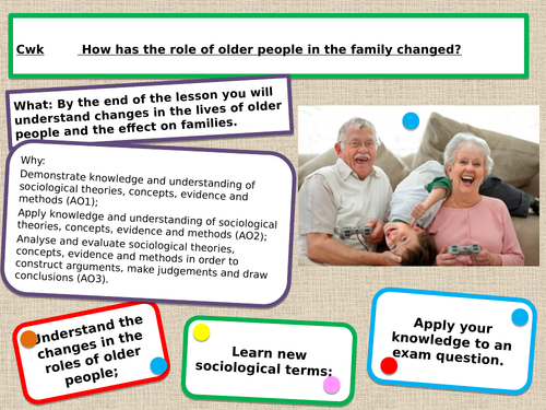 GCSE Sociology: changing roles of older people in families