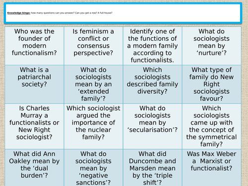 GCSE Sociology: privatised nuclear family WJEC new spec