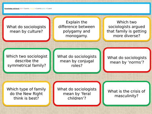 GCSE Sociology: changing role of childhood