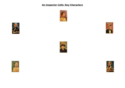 'An Inspector Calls' A3 Character & Theme Poster Guide